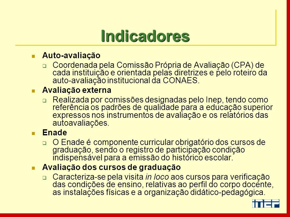 IndicadoresIndicadores Auto-avaliação Coordenada pela Comissão Própria de Avaliação (CPA) de cada instituição e orientada pelas diretrizes e pelo rote