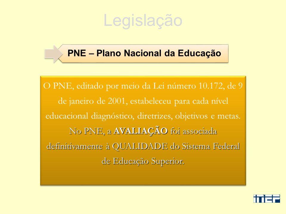 PNE – Plano Nacional da Educação Legislação O PNE, editado por meio da Lei número 10.172, de 9 de janeiro de 2001, estabeleceu para cada nível educaci