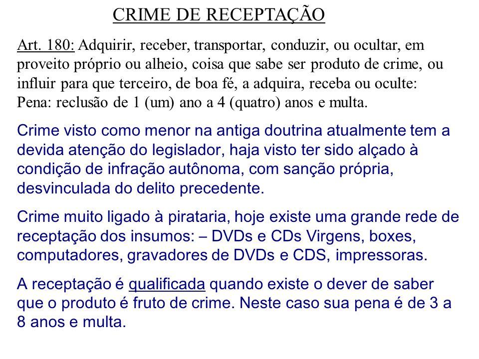 CRIME DE RECEPTAÇÃO Art. 180: Adquirir, receber, transportar, conduzir, ou ocultar, em proveito próprio ou alheio, coisa que sabe ser produto de crime