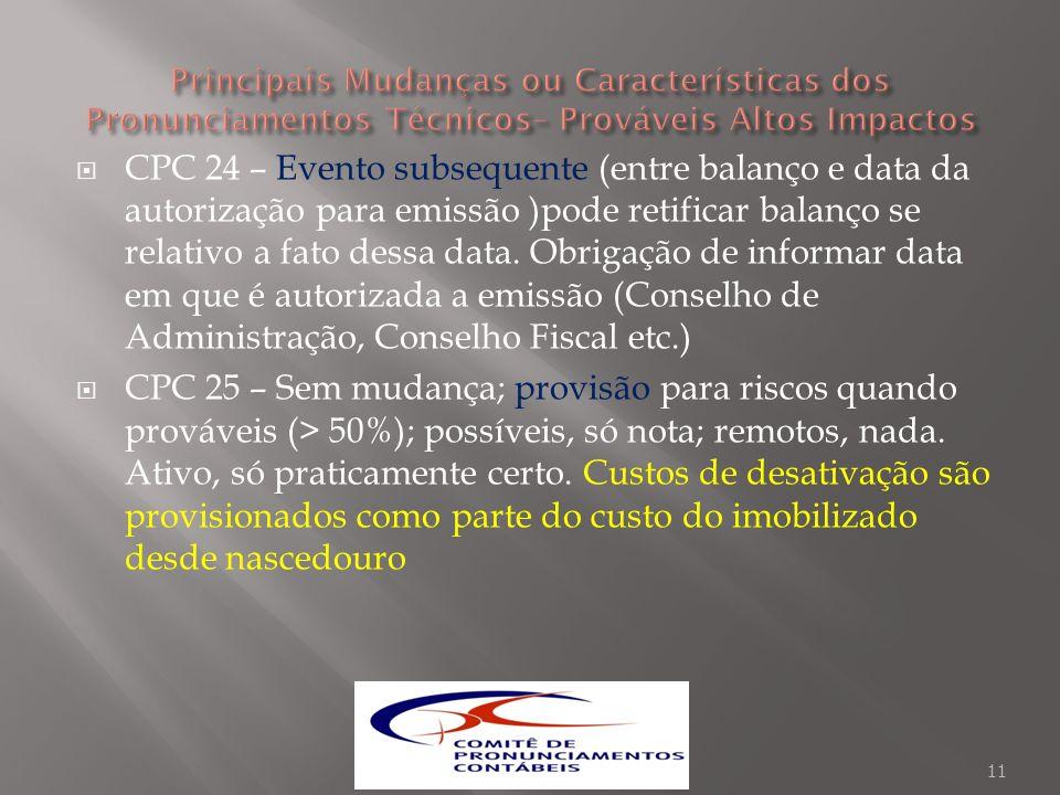CPC 24 – Evento subsequente (entre balanço e data da autorização para emissão )pode retificar balanço se relativo a fato dessa data. Obrigação de info