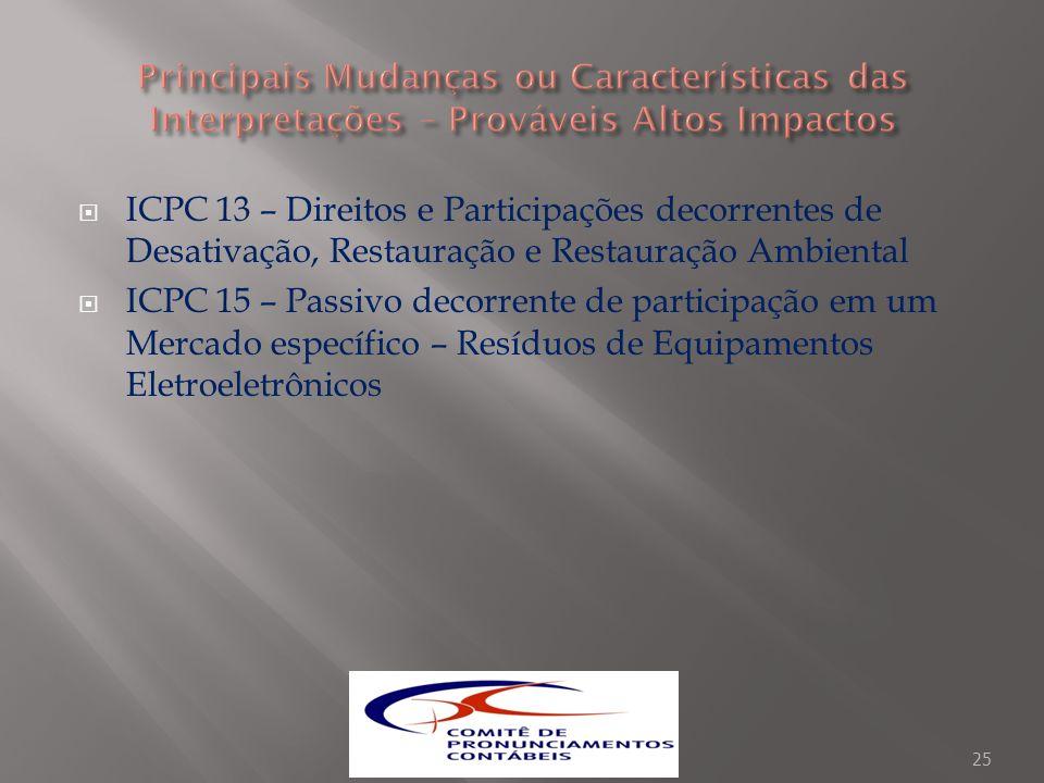 ICPC 13 – Direitos e Participações decorrentes de Desativação, Restauração e Restauração Ambiental ICPC 15 – Passivo decorrente de participação em um
