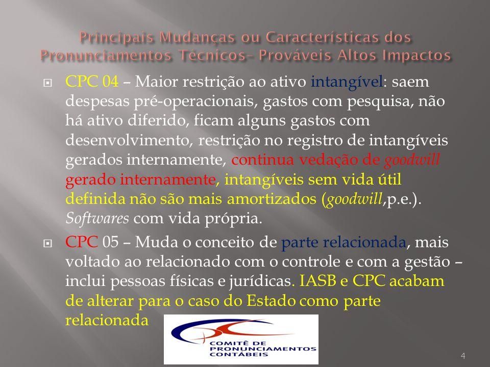CPC 04 – Maior restrição ao ativo intangível: saem despesas pré-operacionais, gastos com pesquisa, não há ativo diferido, ficam alguns gastos com dese