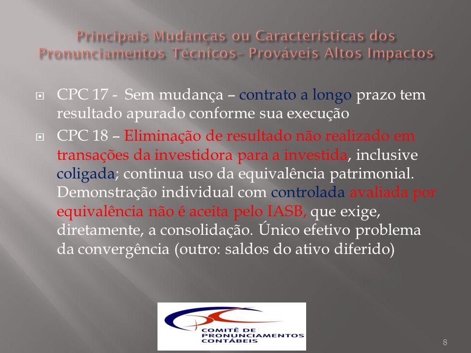 CPC 19 – Controlada em conjunto avaliada, no individual, pela equivalência.