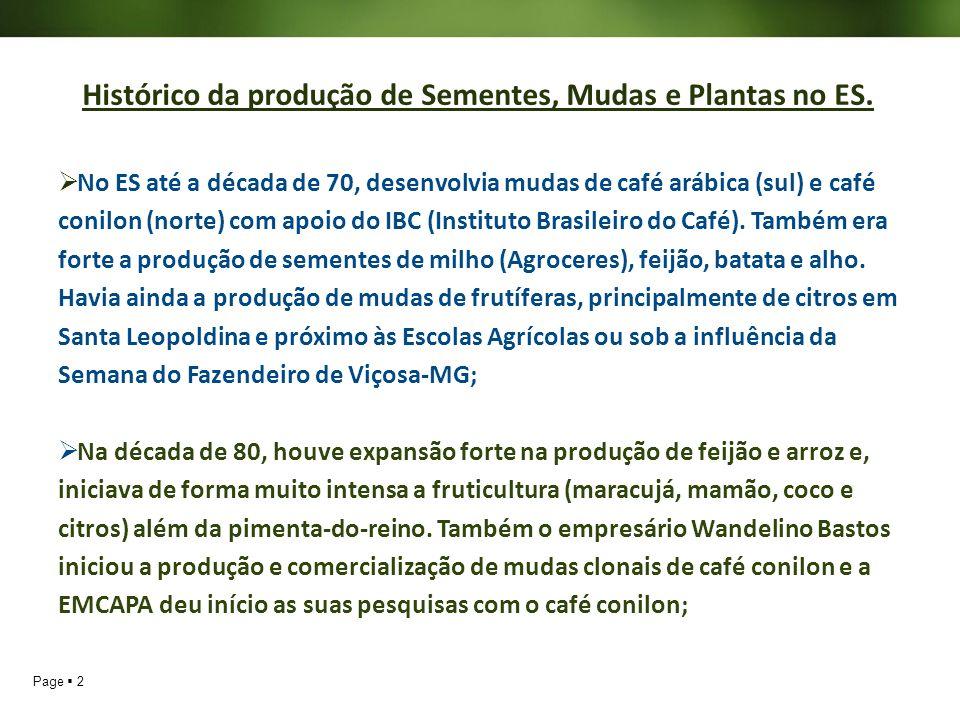 Page 2 Histórico da produção de Sementes, Mudas e Plantas no ES. No ES até a década de 70, desenvolvia mudas de café arábica (sul) e café conilon (nor