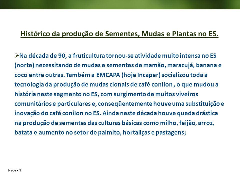 Page 3 Histórico da produção de Sementes, Mudas e Plantas no ES. Na década de 90, a fruticultura tornou-se atividade muito intensa no ES (norte) neces