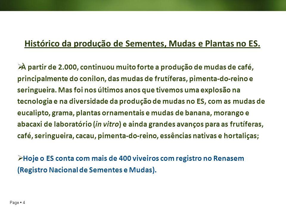 Page 4 Histórico da produção de Sementes, Mudas e Plantas no ES. À partir de 2.000, continuou muito forte a produção de mudas de café, principalmente