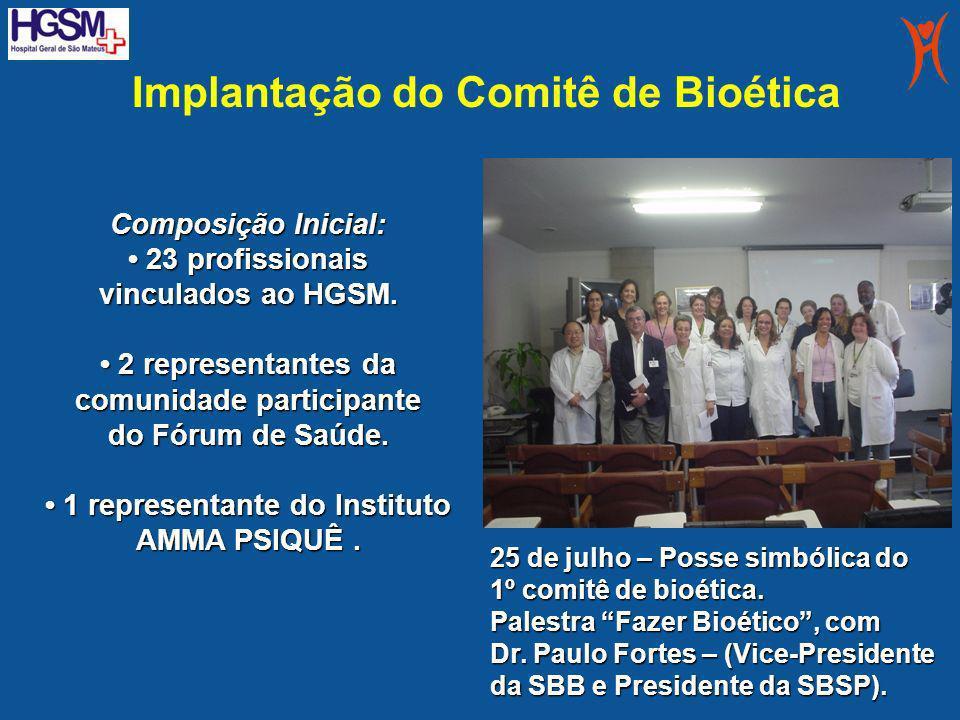 Implantação do Comitê de Bioética Composição Inicial: 23 profissionais vinculados ao HGSM. 23 profissionais vinculados ao HGSM. 2 representantes da co