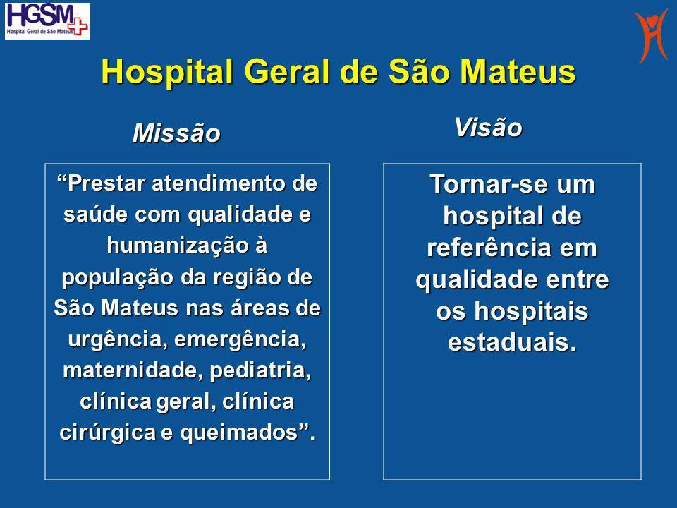 Hospital Geral de São Mateus Missão Visão Tornar-se um hospital de referência em qualidade entre os hospitais estaduais. Prestar atendimento de saúde