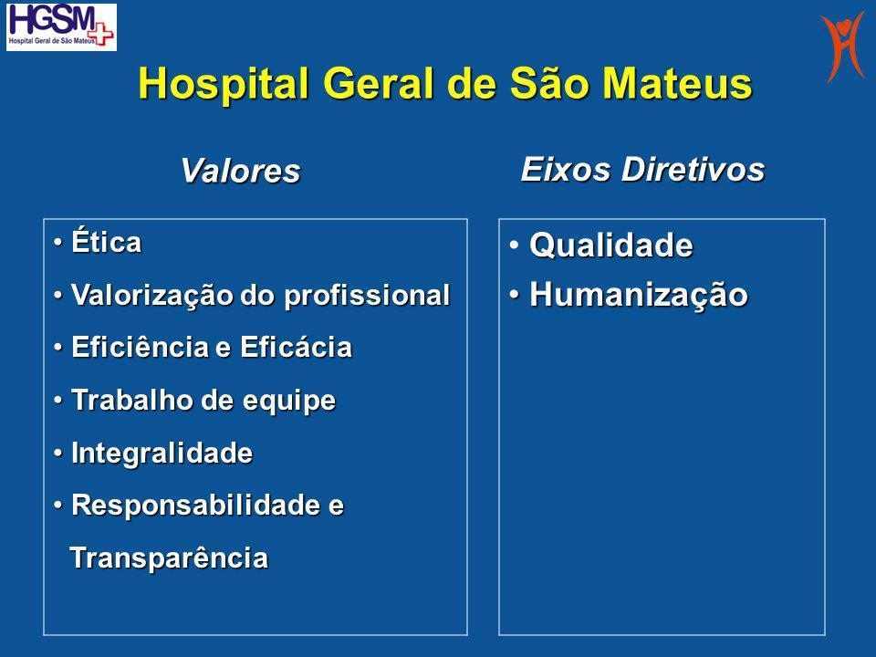 Hospital Geral de São Mateus Ética Ética Valorização do profissional Valorização do profissional Eficiência e Eficácia Eficiência e Eficácia Trabalho