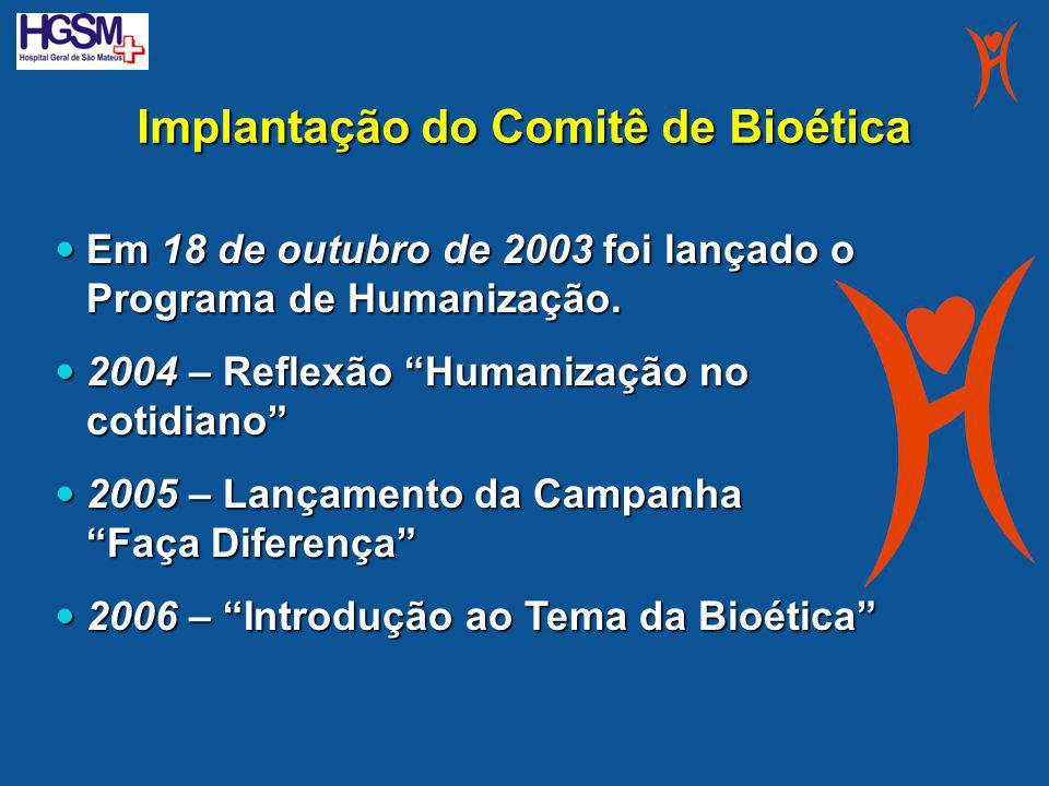 Implantação do Comitê de Bioética Em 18 de outubro de 2003 foi lançado o Programa de Humanização. Em 18 de outubro de 2003 foi lançado o Programa de H