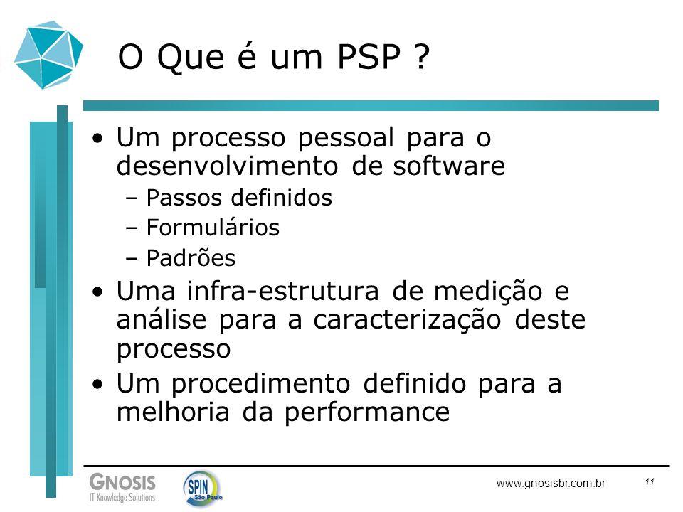 11 www.gnosisbr.com.br O Que é um PSP ? Um processo pessoal para o desenvolvimento de software –Passos definidos –Formulários –Padrões Uma infra-estru