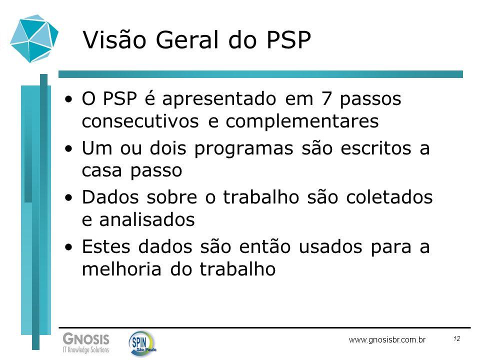 12 www.gnosisbr.com.br Visão Geral do PSP O PSP é apresentado em 7 passos consecutivos e complementares Um ou dois programas são escritos a casa passo
