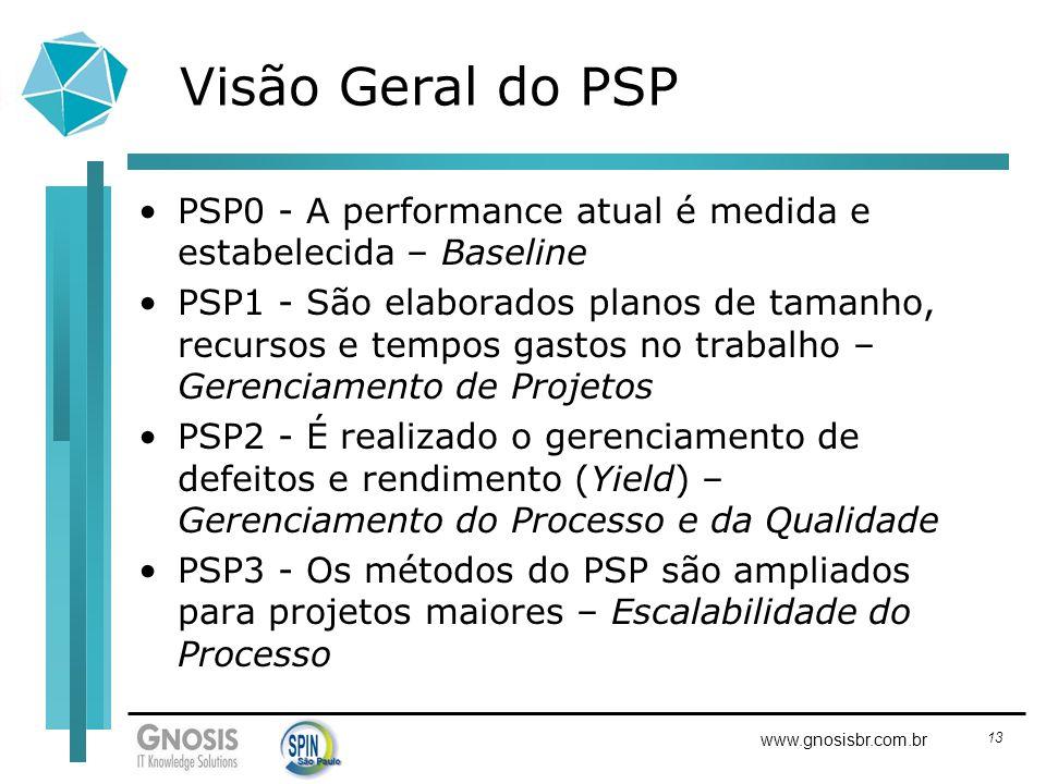 13 www.gnosisbr.com.br Visão Geral do PSP PSP0 - A performance atual é medida e estabelecida – Baseline PSP1 - São elaborados planos de tamanho, recur