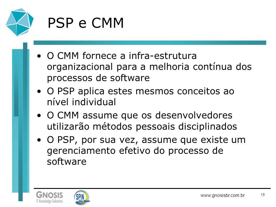 15 www.gnosisbr.com.br PSP e CMM O CMM fornece a infra-estrutura organizacional para a melhoria contínua dos processos de software O PSP aplica estes