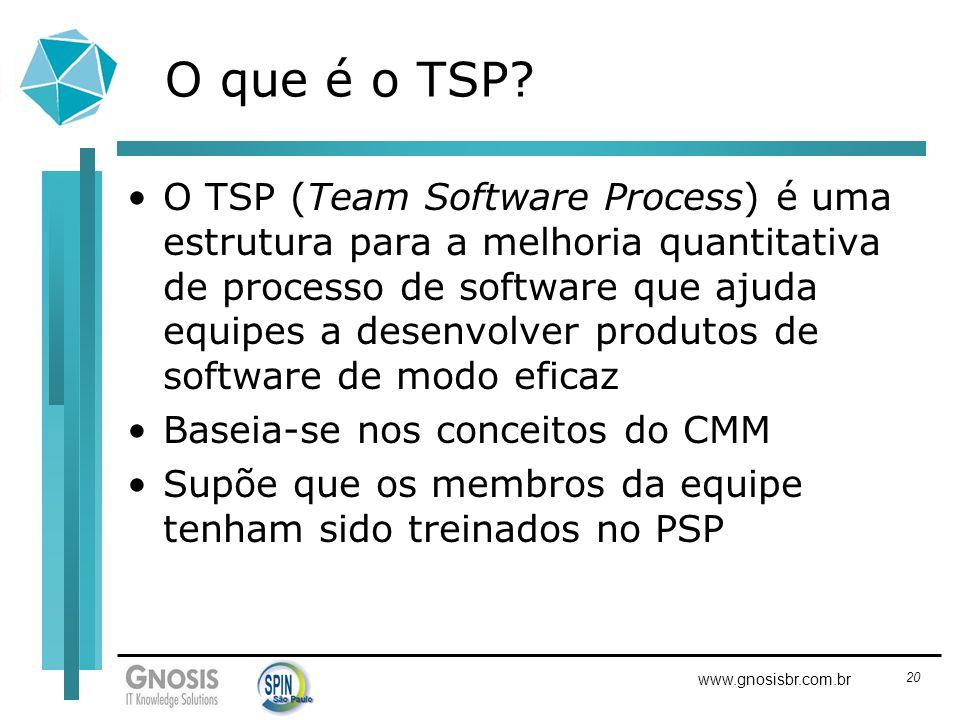 20 www.gnosisbr.com.br O que é o TSP? O TSP (Team Software Process) é uma estrutura para a melhoria quantitativa de processo de software que ajuda equ