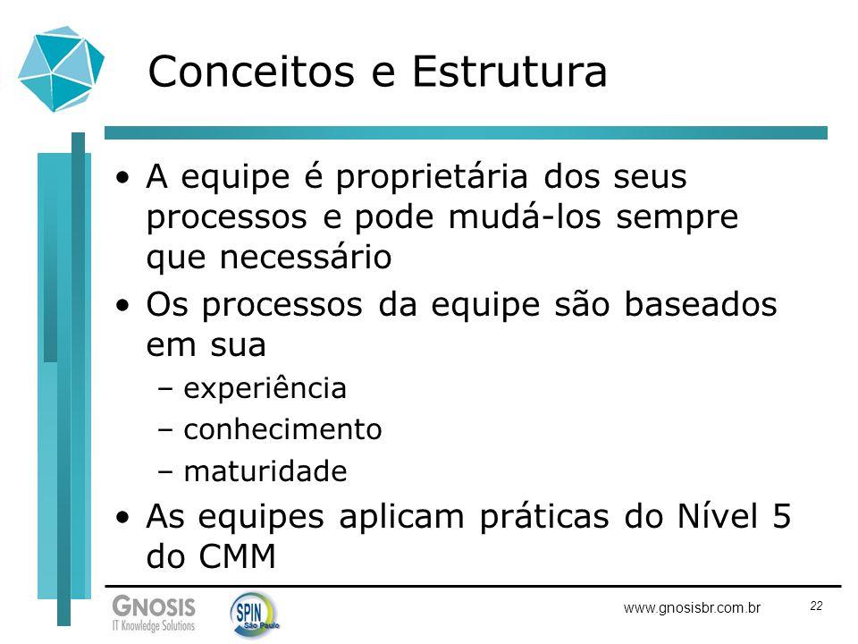 22 www.gnosisbr.com.br Conceitos e Estrutura A equipe é proprietária dos seus processos e pode mudá-los sempre que necessário Os processos da equipe s