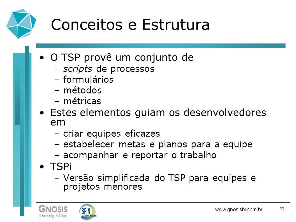 23 www.gnosisbr.com.br Conceitos e Estrutura O TSP provê um conjunto de –scripts de processos –formulários –métodos –métricas Estes elementos guiam os