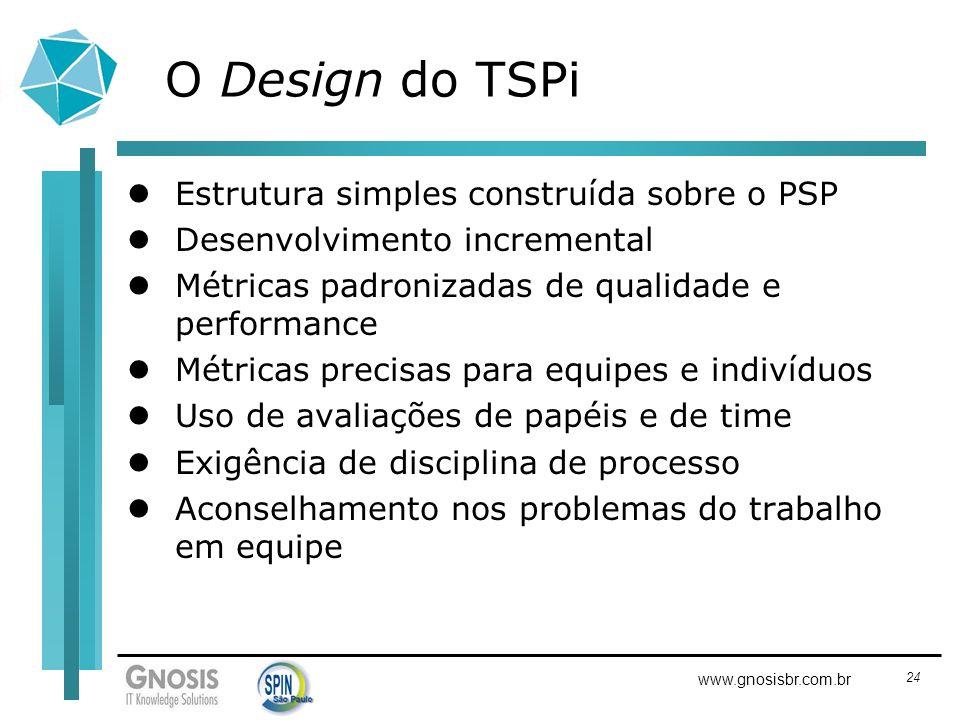 24 www.gnosisbr.com.br O Design do TSPi Estrutura simples construída sobre o PSP Desenvolvimento incremental Métricas padronizadas de qualidade e perf