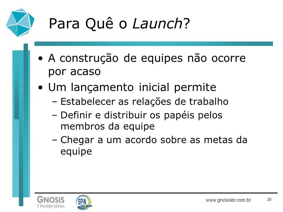 28 www.gnosisbr.com.br Para Quê o Launch? A construção de equipes não ocorre por acaso Um lançamento inicial permite –Estabelecer as relações de traba