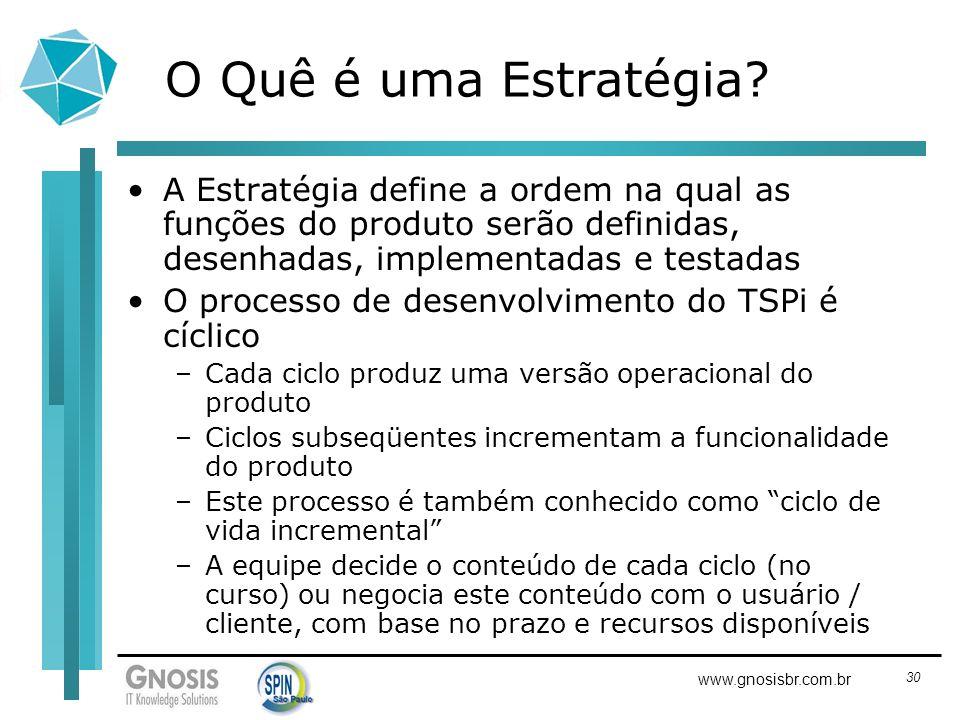 30 www.gnosisbr.com.br O Quê é uma Estratégia? A Estratégia define a ordem na qual as funções do produto serão definidas, desenhadas, implementadas e
