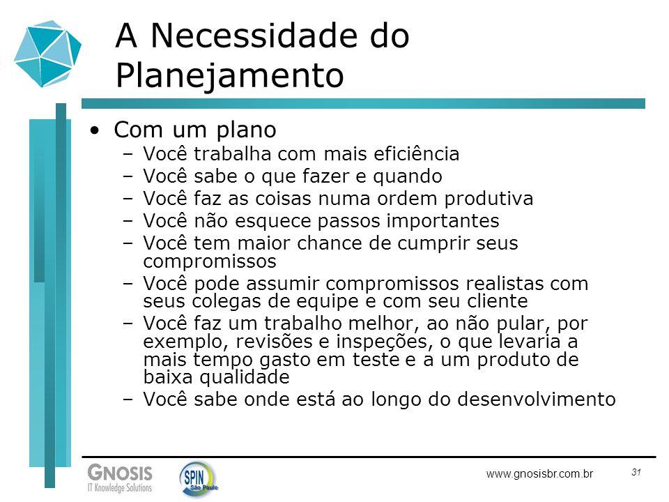 31 www.gnosisbr.com.br A Necessidade do Planejamento Com um plano –Você trabalha com mais eficiência –Você sabe o que fazer e quando –Você faz as cois