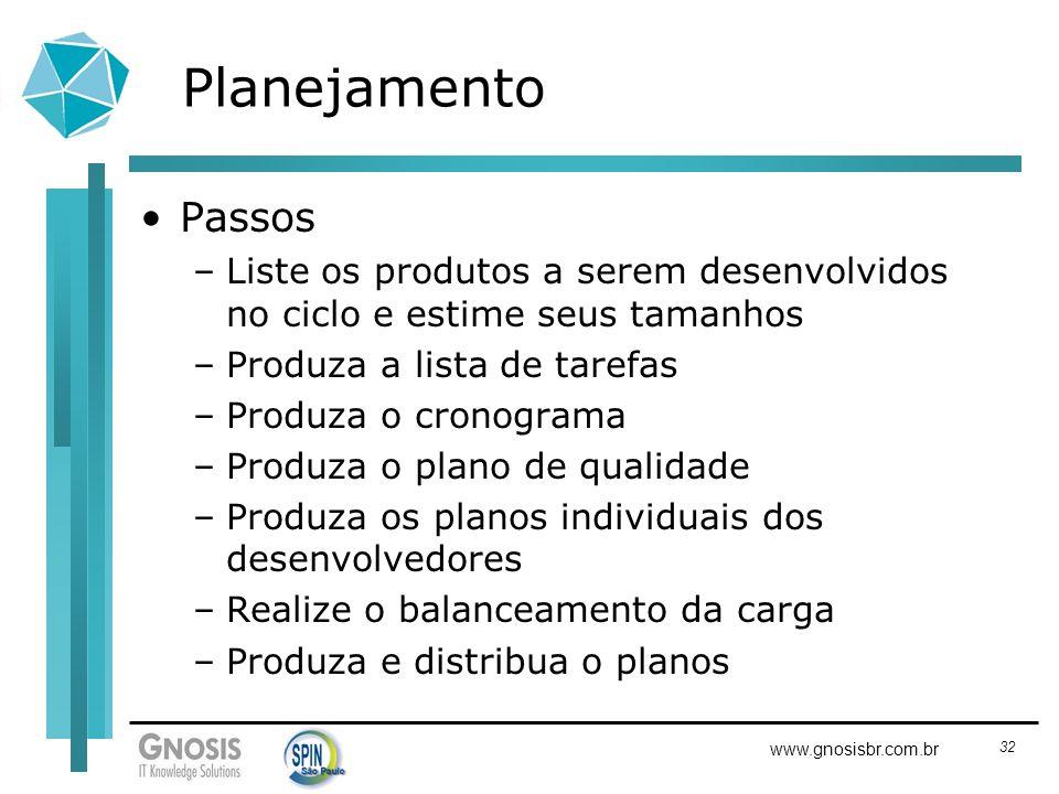 32 www.gnosisbr.com.br Planejamento Passos –Liste os produtos a serem desenvolvidos no ciclo e estime seus tamanhos –Produza a lista de tarefas –Produ