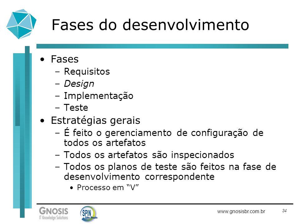 34 www.gnosisbr.com.br Fases do desenvolvimento Fases –Requisitos –Design –Implementação –Teste Estratégias gerais –É feito o gerenciamento de configu