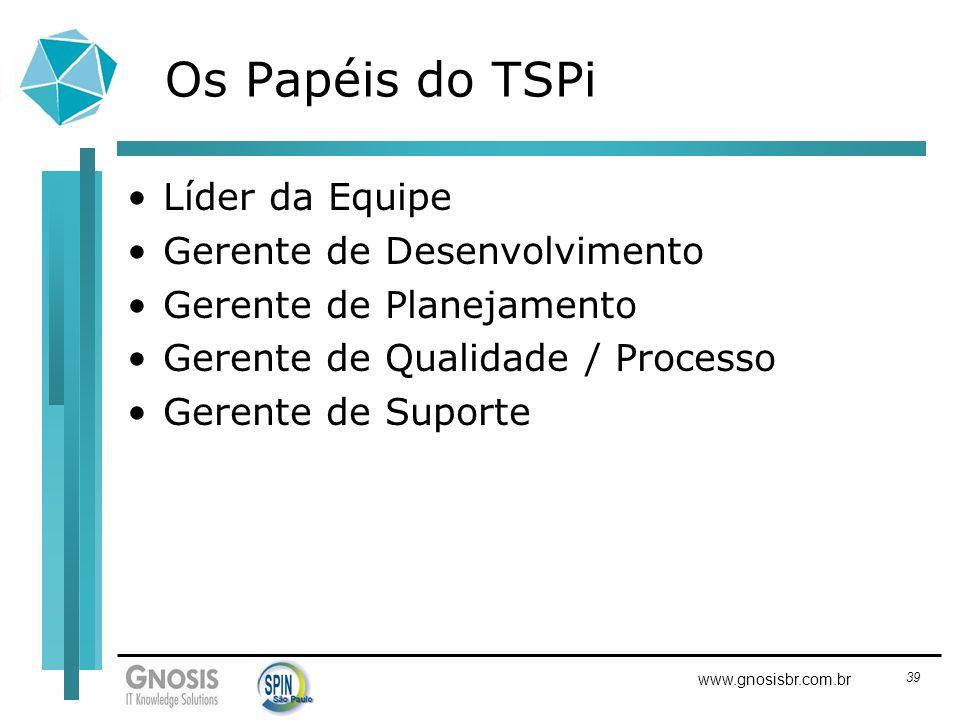 39 www.gnosisbr.com.br Os Papéis do TSPi Líder da Equipe Gerente de Desenvolvimento Gerente de Planejamento Gerente de Qualidade / Processo Gerente de