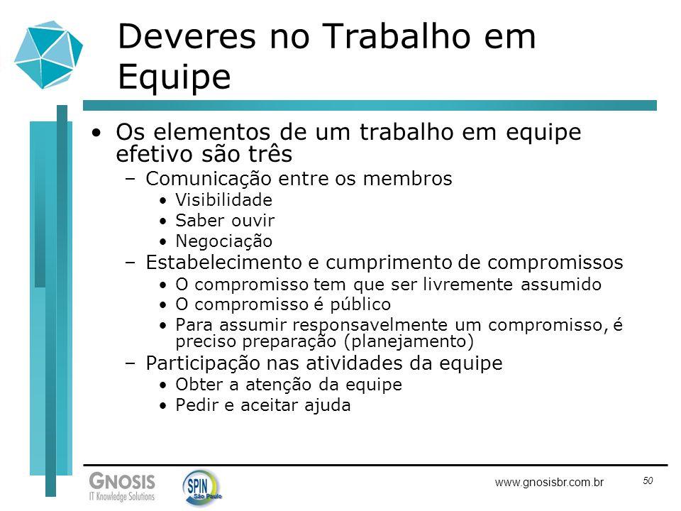 50 www.gnosisbr.com.br Deveres no Trabalho em Equipe Os elementos de um trabalho em equipe efetivo são três –Comunicação entre os membros Visibilidade