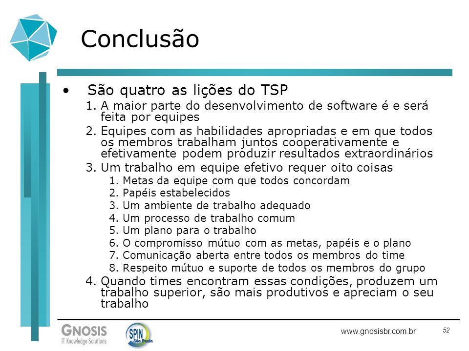 52 www.gnosisbr.com.br Conclusão São quatro as lições do TSP 1.A maior parte do desenvolvimento de software é e será feita por equipes 2.Equipes com a