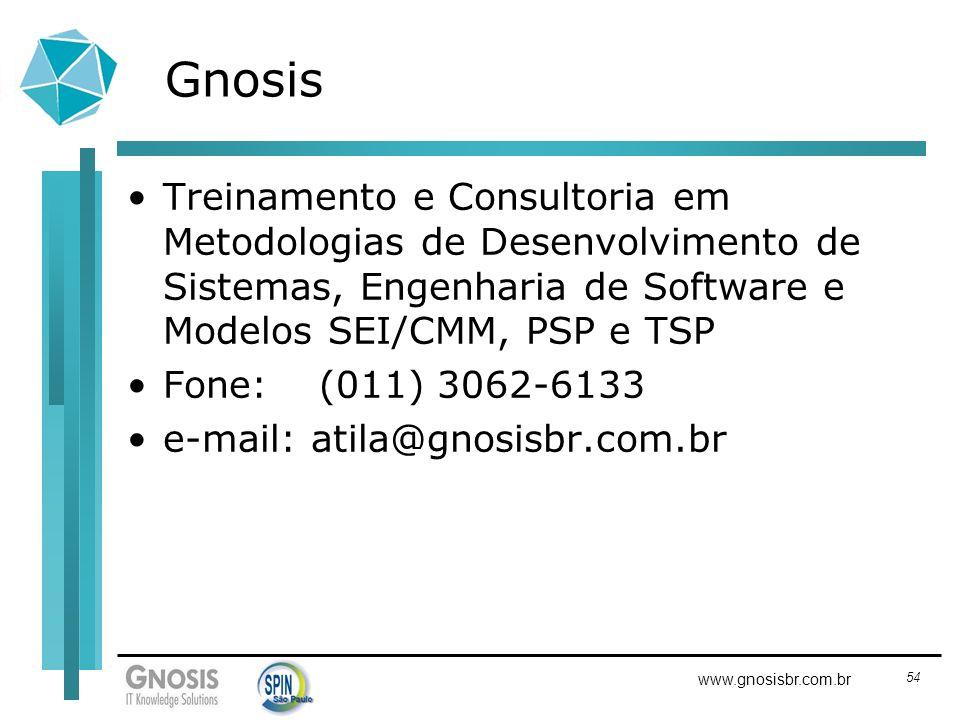 54 www.gnosisbr.com.br Gnosis Treinamento e Consultoria em Metodologias de Desenvolvimento de Sistemas, Engenharia de Software e Modelos SEI/CMM, PSP