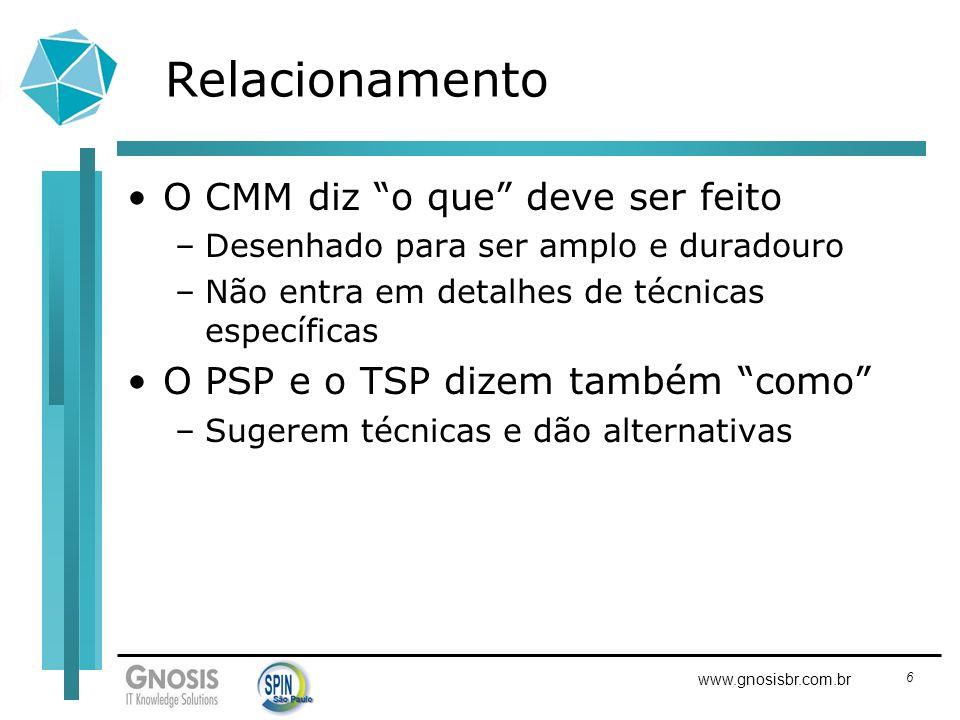 6 www.gnosisbr.com.br Relacionamento O CMM diz o que deve ser feito –Desenhado para ser amplo e duradouro –Não entra em detalhes de técnicas específic