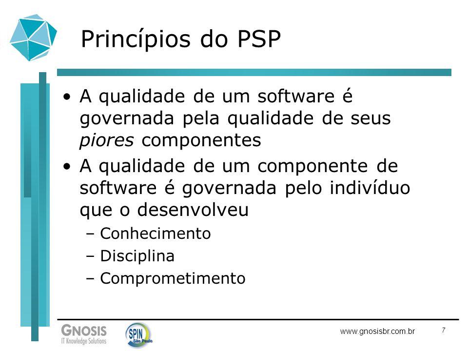 7 www.gnosisbr.com.br Princípios do PSP A qualidade de um software é governada pela qualidade de seus piores componentes A qualidade de um componente