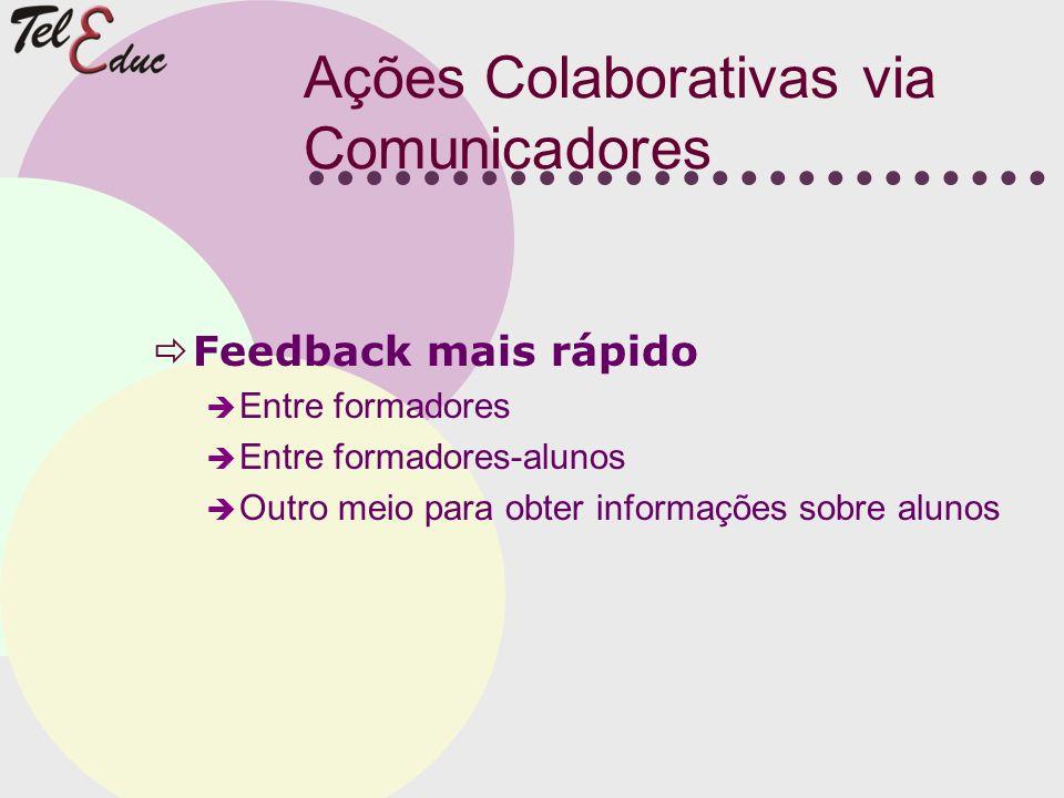 Ações Colaborativas via Comunicadores Feedback mais rápido Entre formadores Entre formadores-alunos Outro meio para obter informações sobre alunos