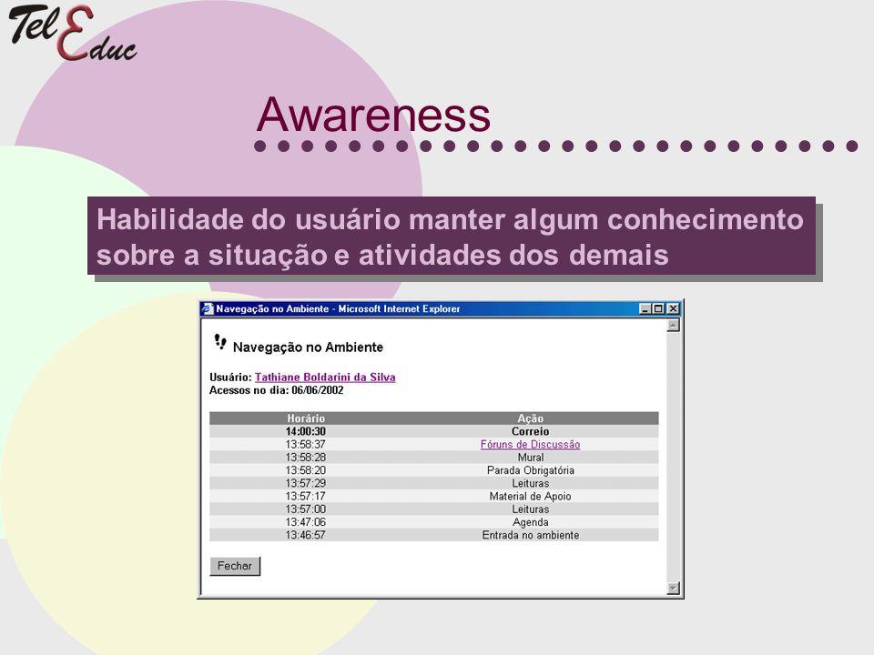 Awareness Habilidade do usuário manter algum conhecimento sobre a situação e atividades dos demais