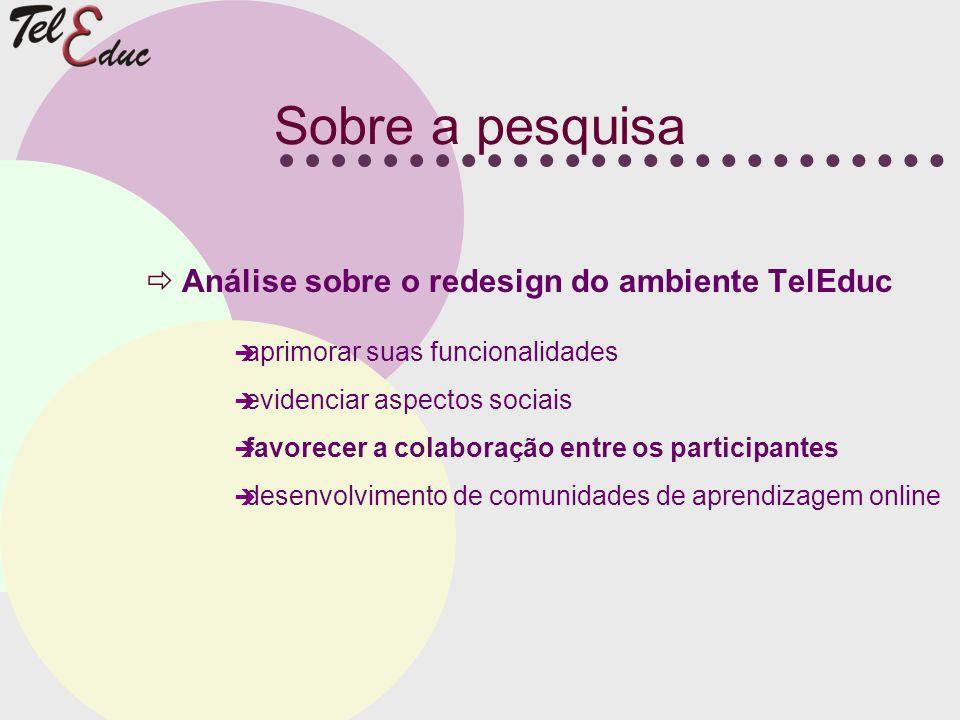 Sobre a pesquisa Análise sobre o redesign do ambiente TelEduc aprimorar suas funcionalidades evidenciar aspectos sociais favorecer a colaboração entre