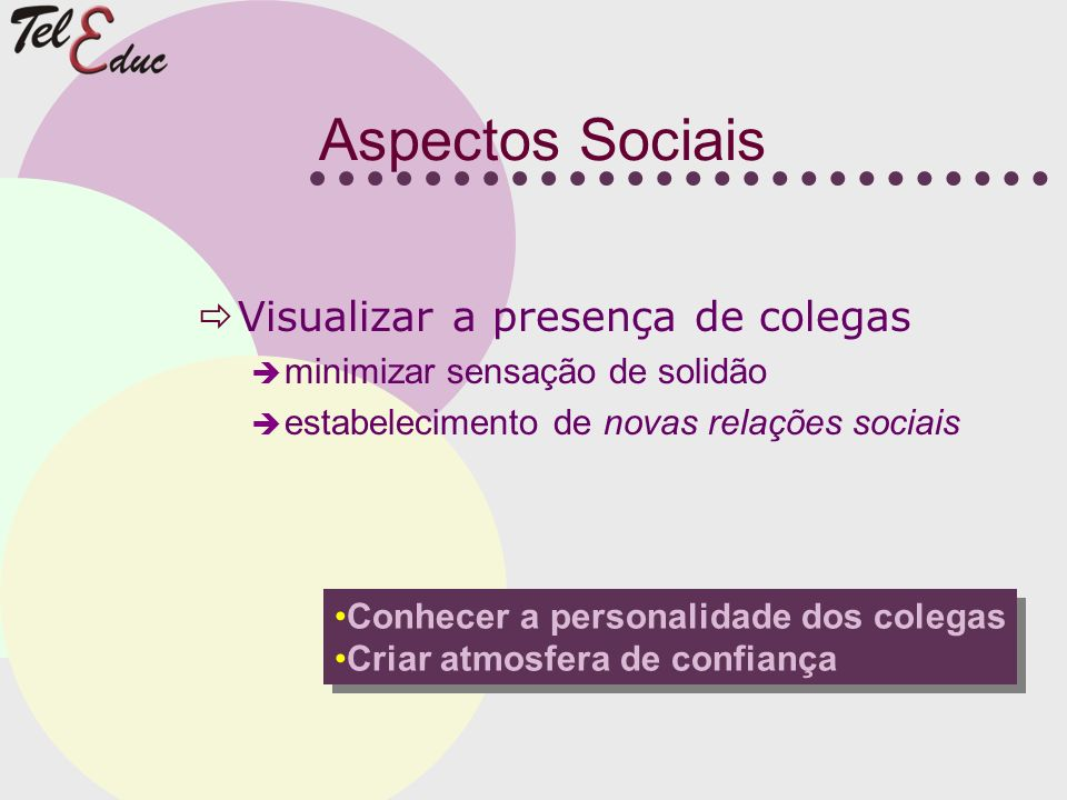 Aspectos Sociais Visualizar a presença de colegas minimizar sensação de solidão estabelecimento de novas relações sociais Conhecer a personalidade dos