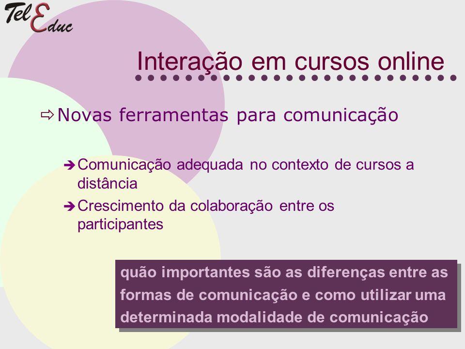Interação em cursos online Novas ferramentas para comunicação Comunicação adequada no contexto de cursos a distância Crescimento da colaboração entre
