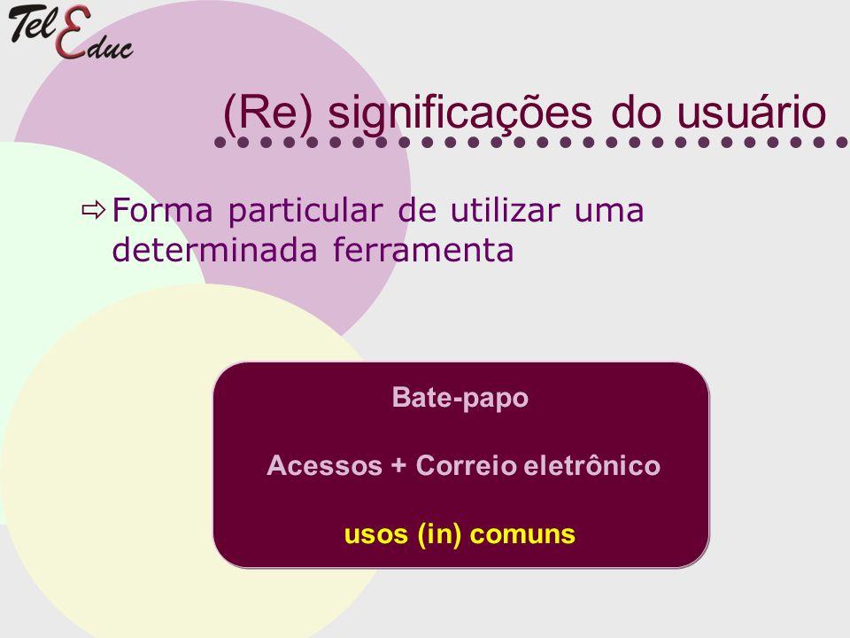 (Re) significações do usuário Forma particular de utilizar uma determinada ferramenta Bate-papo Acessos + Correio eletrônico usos (in) comuns