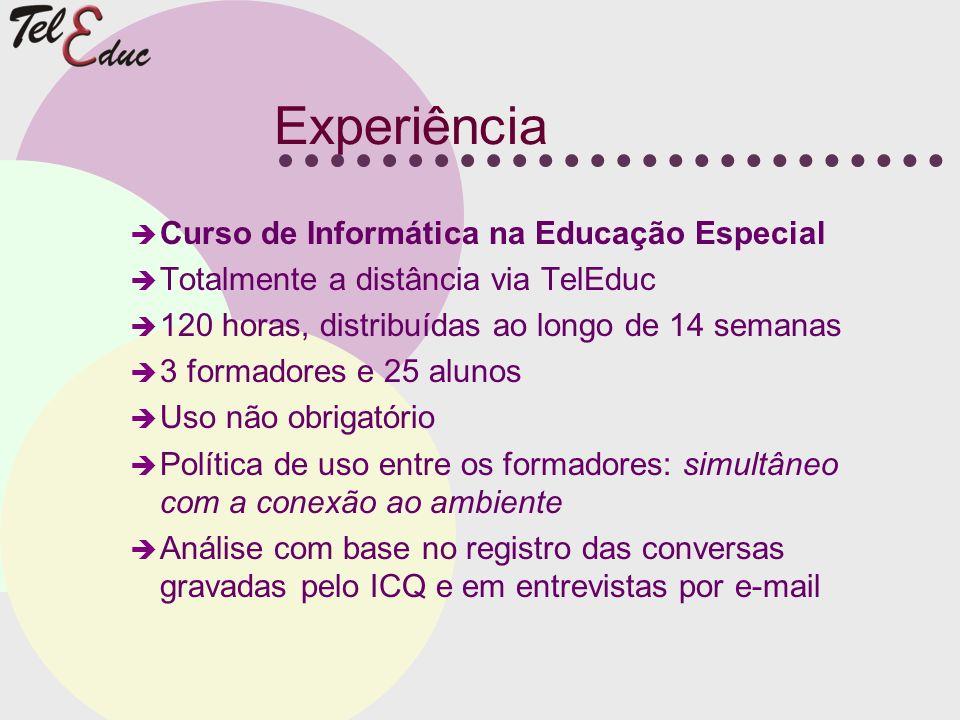 Experiência Curso de Informática na Educação Especial Totalmente a distância via TelEduc 120 horas, distribuídas ao longo de 14 semanas 3 formadores e