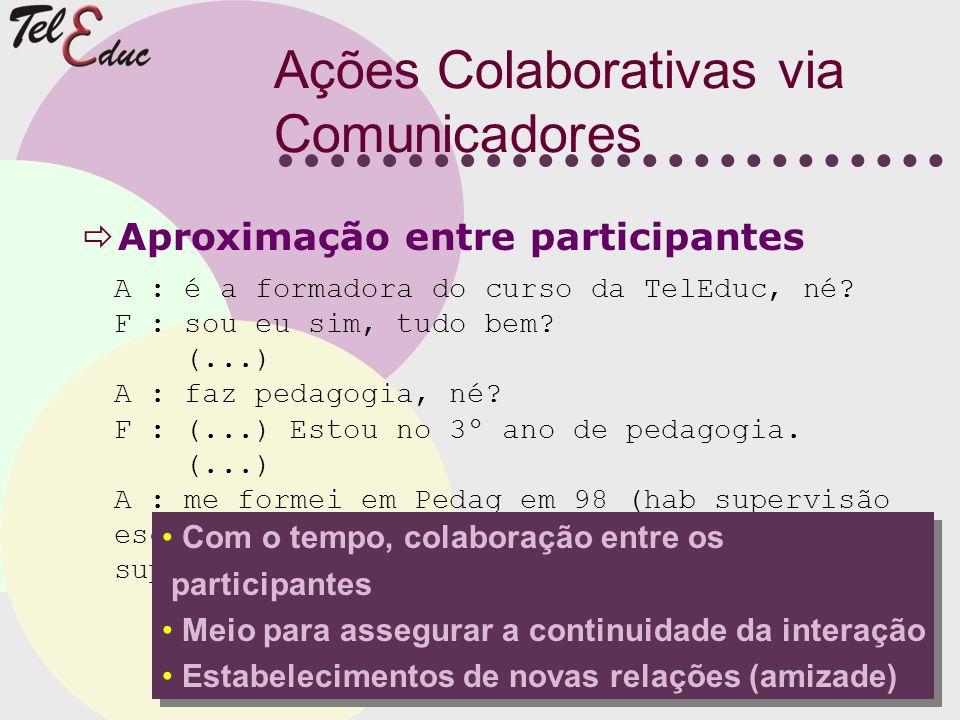 Ações Colaborativas via Comunicadores Aproximação entre participantes A : é a formadora do curso da TelEduc, né? F : sou eu sim, tudo bem? (...) A : f