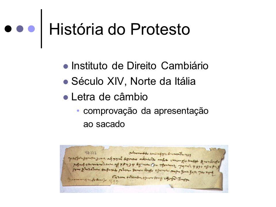 História do Protesto Instituto de Direito Cambiário Século XIV, Norte da Itália Letra de câmbio comprovação da apresentação ao sacado