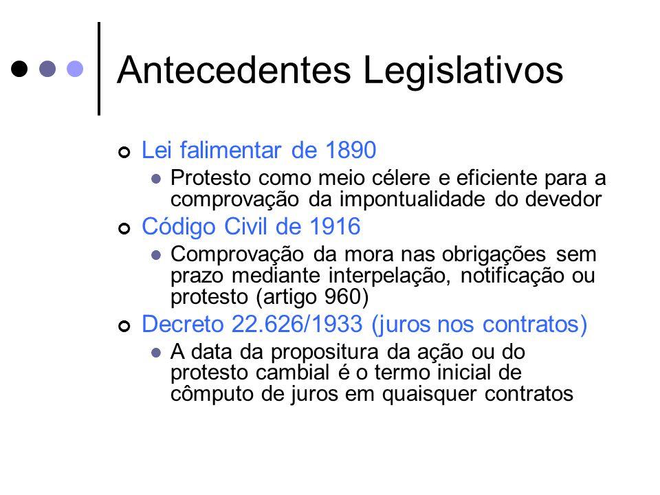 Antecedentes Legislativos Lei 4.728/1965 Protesto de contratos de câmbio para a ação executiva (artigo 75) Decreto-lei 911/1969 Notificação extrajudicial ou protesto para comprovação da mora em contrato de alienação fiduciária (artigo 2º, § 2º) Código de Processo Civil de 1973 Protesto para a comprovação da mora nos contratos de compra e venda com reserva de domínio (artigo 1.070)