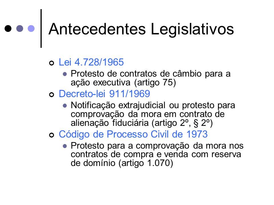 Antecedentes Legislativos Lei 4.728/1965 Protesto de contratos de câmbio para a ação executiva (artigo 75) Decreto-lei 911/1969 Notificação extrajudic