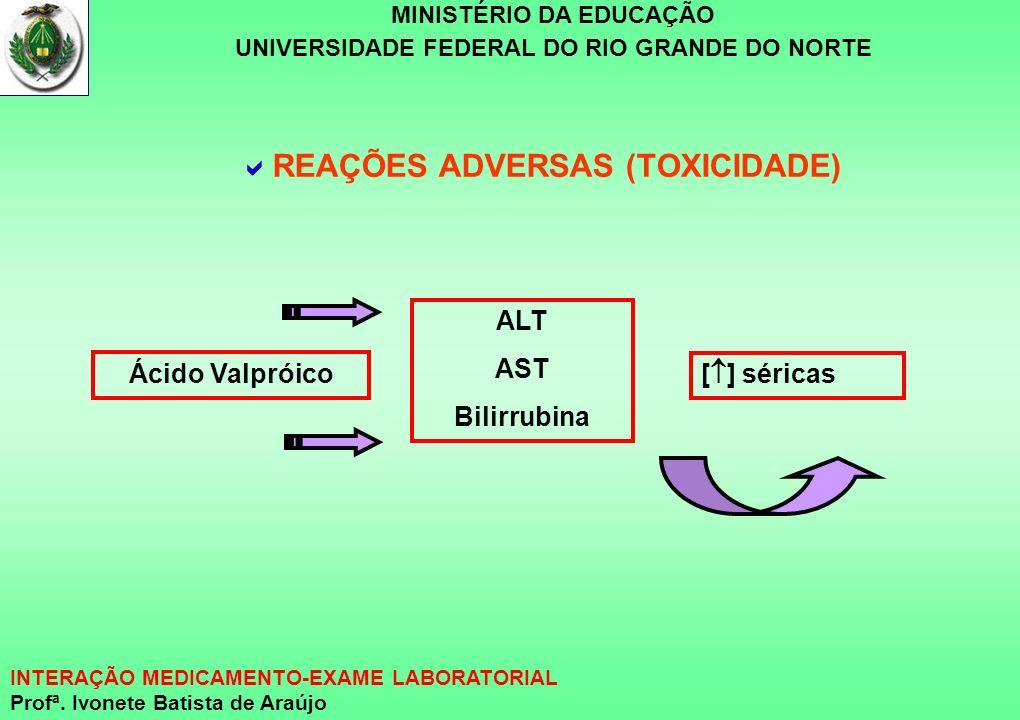 MINISTÉRIO DA EDUCAÇÃO UNIVERSIDADE FEDERAL DO RIO GRANDE DO NORTE INTERAÇÃO MEDICAMENTO-EXAME LABORATORIAL Profª. Ivonete Batista de Araújo REAÇÕES A