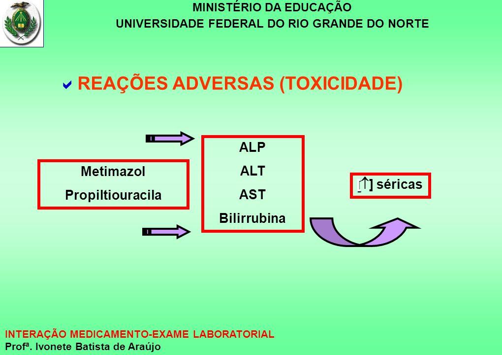 MINISTÉRIO DA EDUCAÇÃO UNIVERSIDADE FEDERAL DO RIO GRANDE DO NORTE INTERAÇÃO MEDICAMENTO-EXAME LABORATORIAL Profª. Ivonete Batista de Araújo ALP ALT A