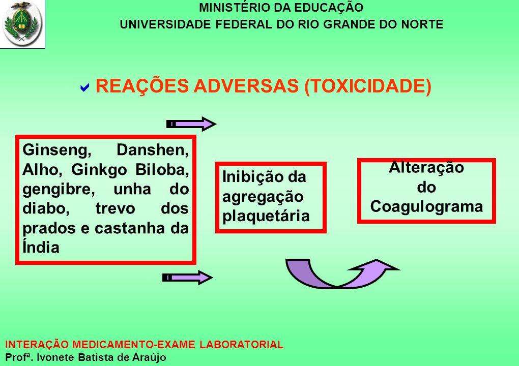 MINISTÉRIO DA EDUCAÇÃO UNIVERSIDADE FEDERAL DO RIO GRANDE DO NORTE INTERAÇÃO MEDICAMENTO-EXAME LABORATORIAL Profª. Ivonete Batista de Araújo Ginseng,