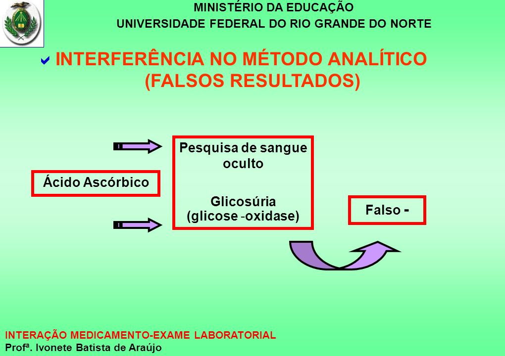 MINISTÉRIO DA EDUCAÇÃO UNIVERSIDADE FEDERAL DO RIO GRANDE DO NORTE INTERAÇÃO MEDICAMENTO-EXAME LABORATORIAL Profª. Ivonete Batista de Araújo Pesquisa