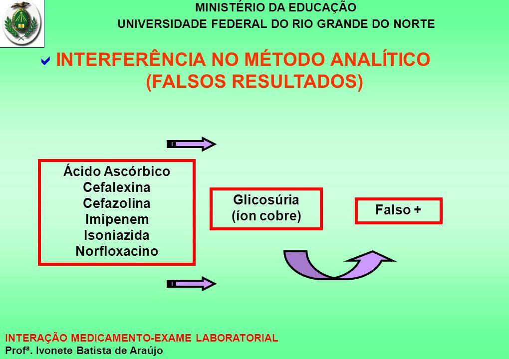MINISTÉRIO DA EDUCAÇÃO UNIVERSIDADE FEDERAL DO RIO GRANDE DO NORTE INTERAÇÃO MEDICAMENTO-EXAME LABORATORIAL Profª. Ivonete Batista de Araújo Glicosúri