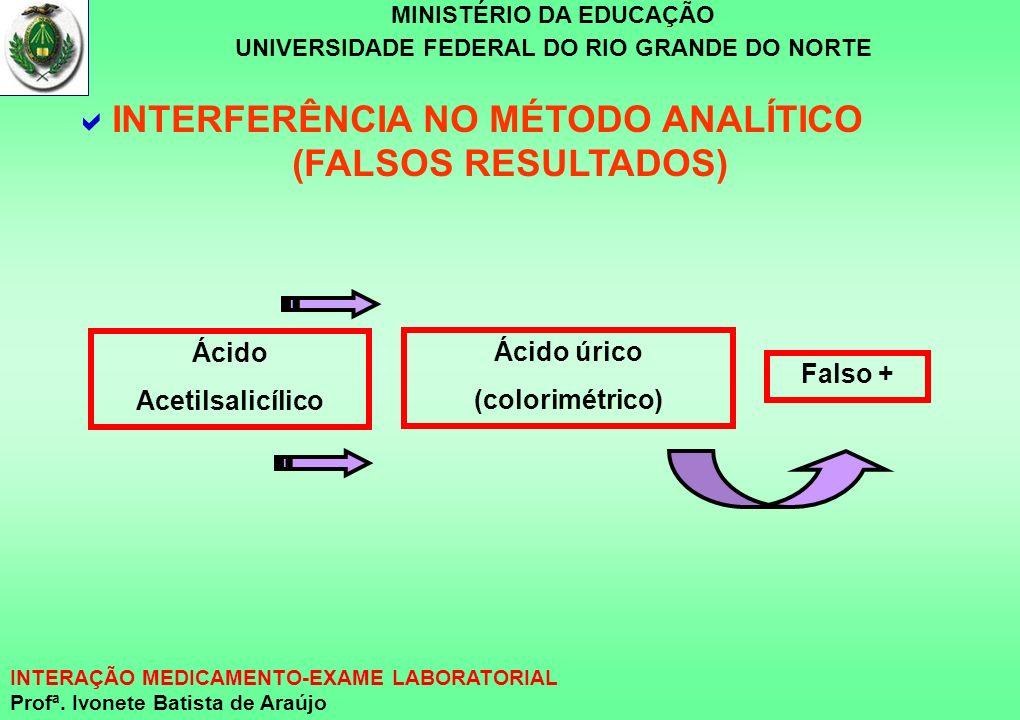 MINISTÉRIO DA EDUCAÇÃO UNIVERSIDADE FEDERAL DO RIO GRANDE DO NORTE INTERAÇÃO MEDICAMENTO-EXAME LABORATORIAL Profª. Ivonete Batista de Araújo Ácido úri